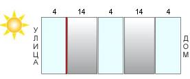 Dvukhkamernyy steklopaket s multifunktsionalnym steklom