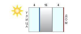 Odnokamernyy steklopaket PVKH s 2 energosberegayushchimi stoklami i zapolnennyy argonom