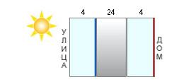 Odnokamernyy steklopaket s 2 energosberegayushchimi stoklami i zapolnennyy argonom